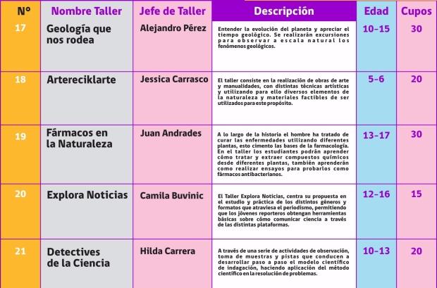 Talleres 2018 3